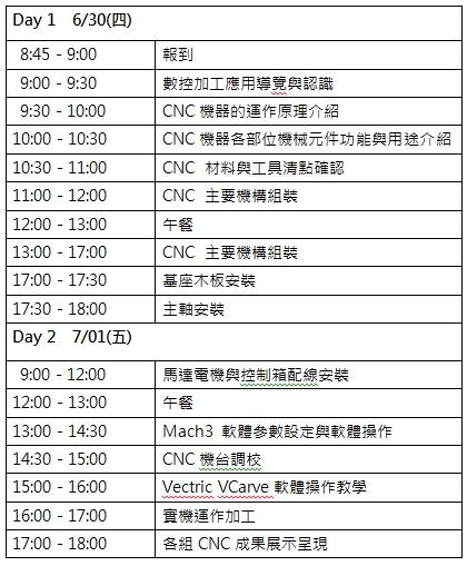 2016-0630_CNC-schedule